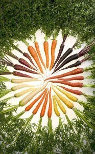 vitamina A si beta-caroten
